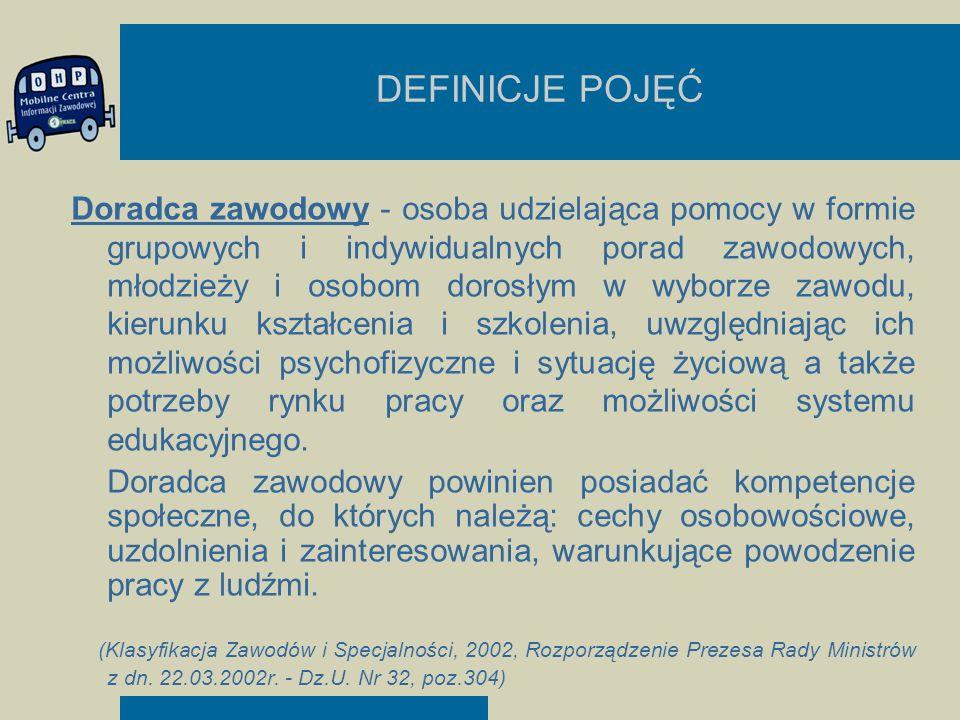 DEFINICJE POJĘĆ Poradnictwo zawodowe - długofalowe i wieloetapowe działania wychowawcze, towarzyszące jednostce w trakcie jej rozwoju zawodowego.