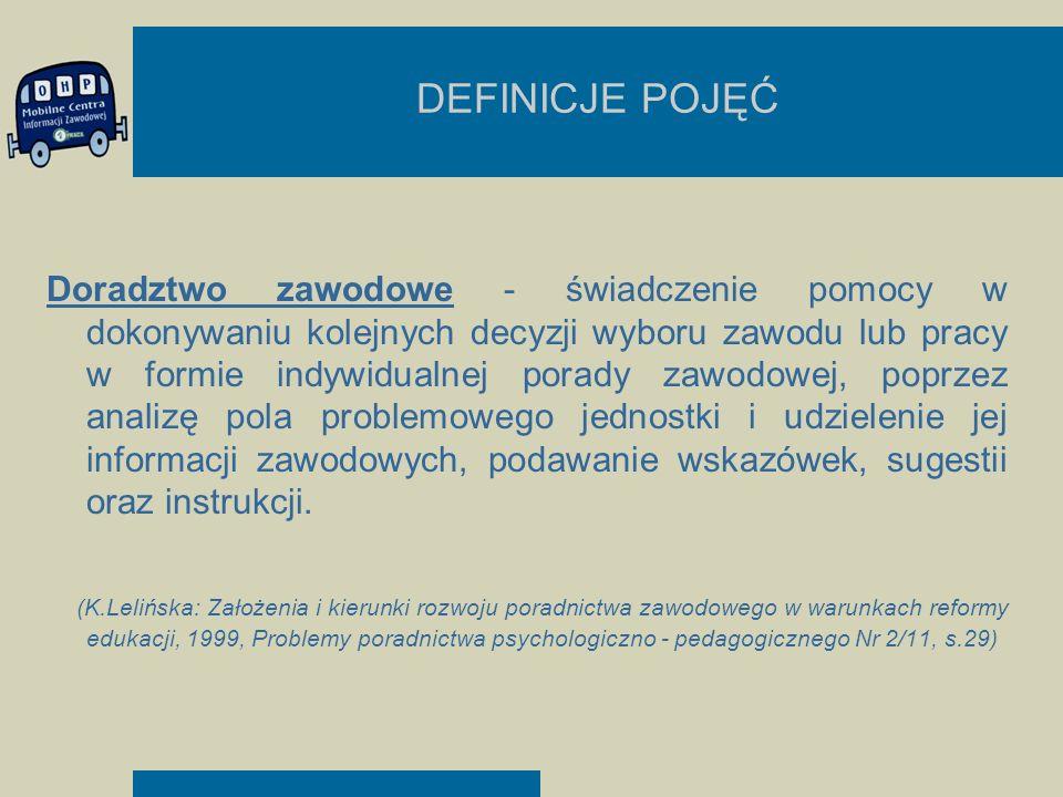 Porada indywidualna - procedura postępowania (2) Uzyskanie informacji nt.