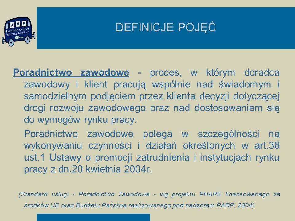DEFINICJE POJĘĆ Informacja zawodowa - zbiory danych potrzebnych jednostce do podejmowania kolejnych decyzji zawodowych oraz związanych z zatrudnieniem.