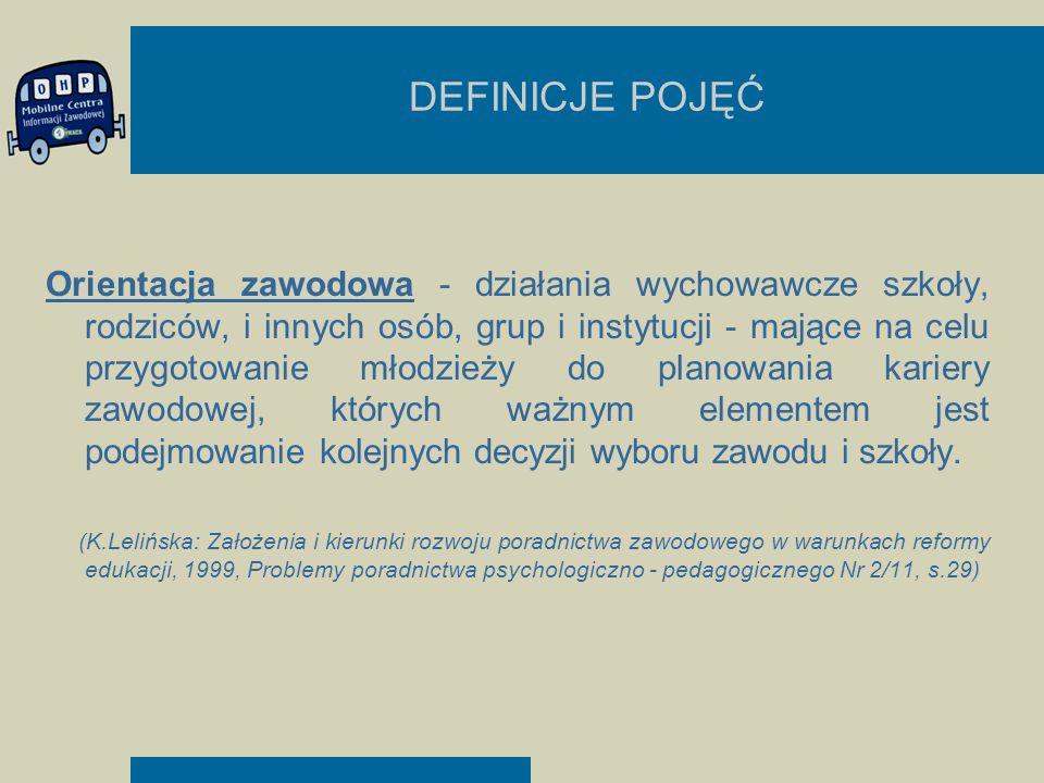 DEFINICJE POJĘĆ Orientacja zawodowa - działania wychowawcze szkoły, rodziców, i innych osób, grup i instytucji - mające na celu przygotowanie młodzież