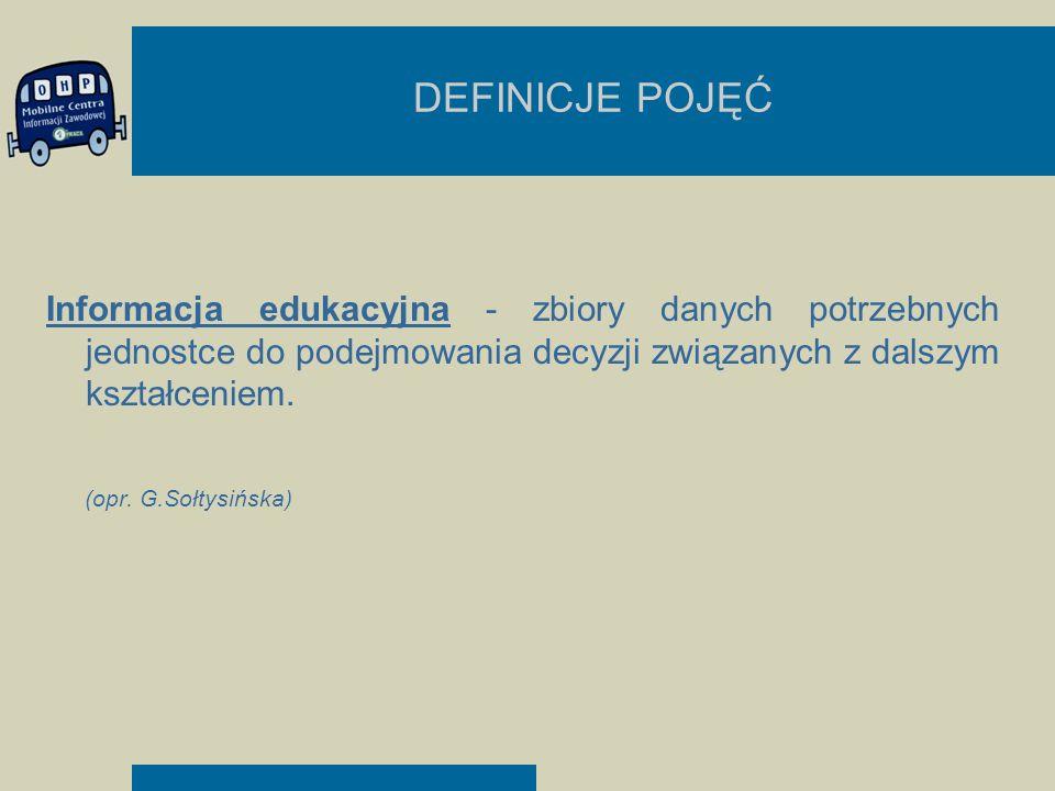 DEFINICJE POJĘĆ Informacja edukacyjna - zbiory danych potrzebnych jednostce do podejmowania decyzji związanych z dalszym kształceniem. (opr. G.Sołtysi