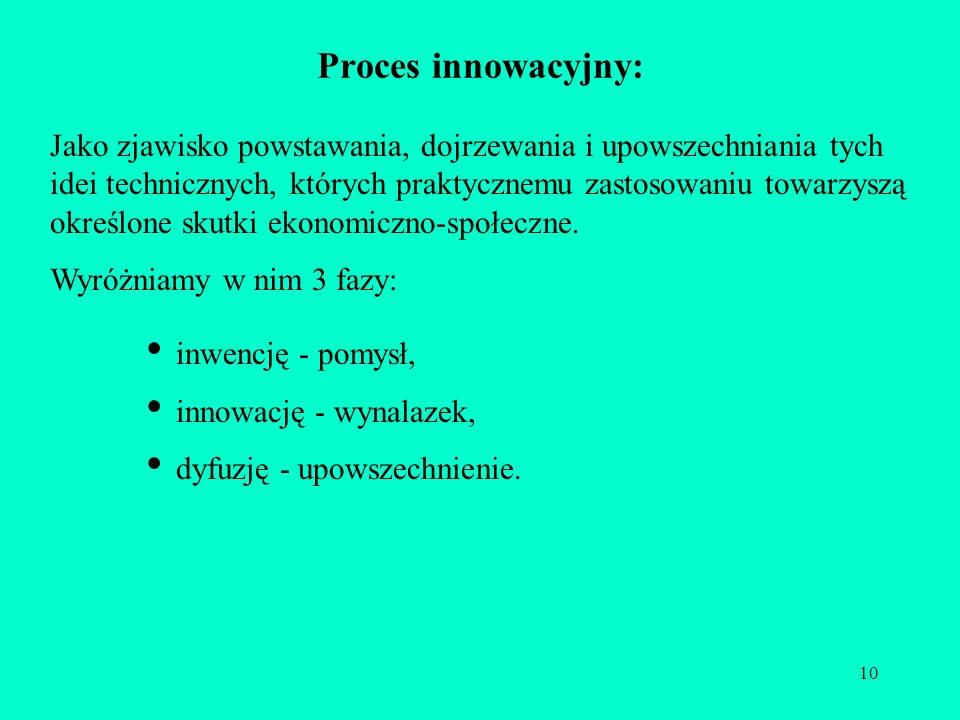 10 Proces innowacyjny: Jako zjawisko powstawania, dojrzewania i upowszechniania tych idei technicznych, których praktycznemu zastosowaniu towarzyszą o