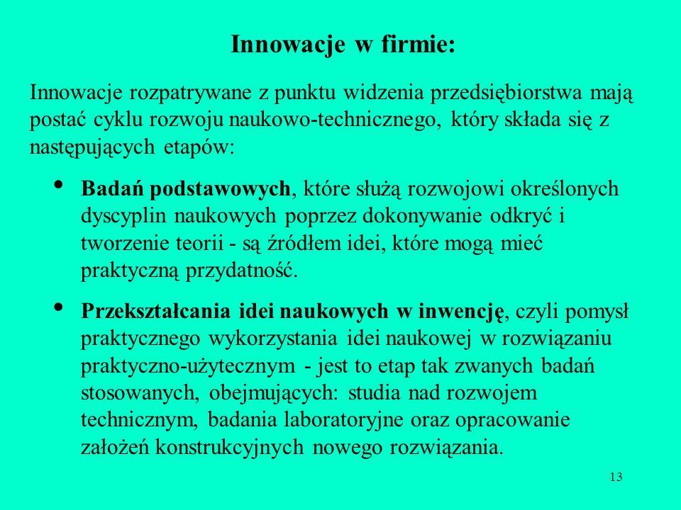 13 Innowacje w firmie: Innowacje rozpatrywane z punktu widzenia przedsiębiorstwa mają postać cyklu rozwoju naukowo-technicznego, który składa się z na