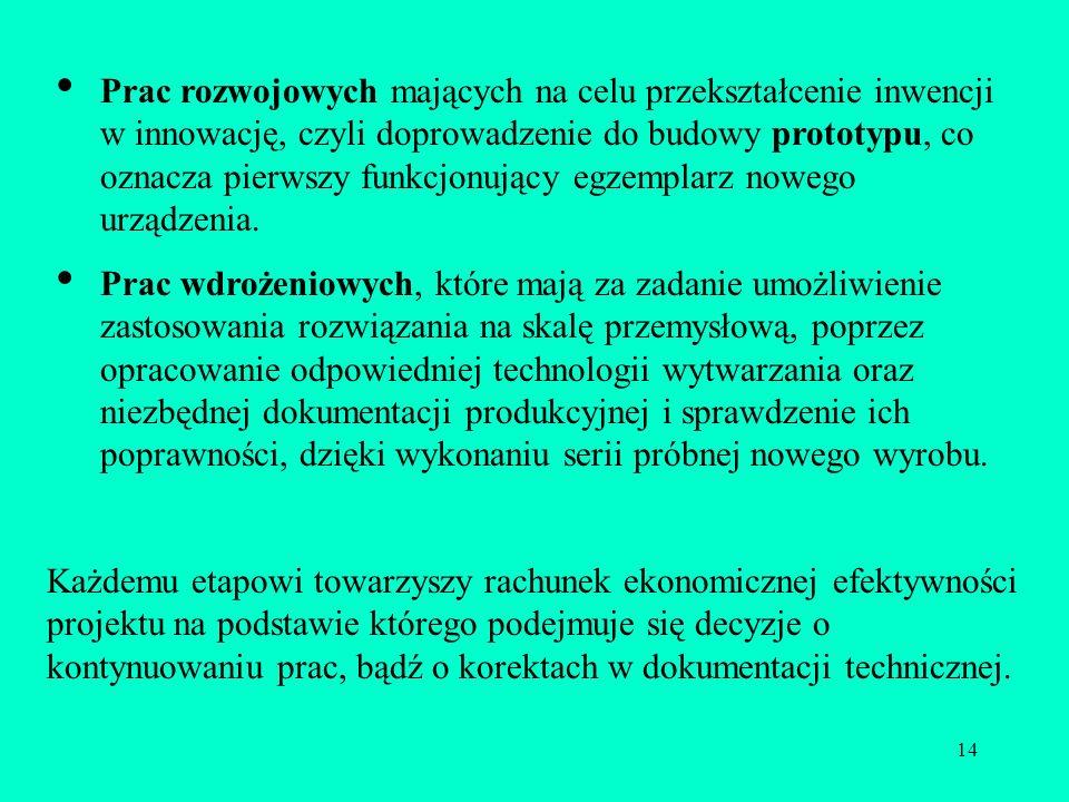 14 Prac rozwojowych mających na celu przekształcenie inwencji w innowację, czyli doprowadzenie do budowy prototypu, co oznacza pierwszy funkcjonujący