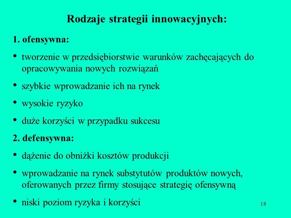 18 Rodzaje strategii innowacyjnych: 1. ofensywna: tworzenie w przedsiębiorstwie warunków zachęcających do opracowywania nowych rozwiązań szybkie wprow