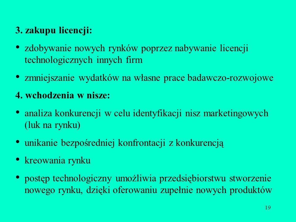 19 3. zakupu licencji: zdobywanie nowych rynków poprzez nabywanie licencji technologicznych innych firm zmniejszanie wydatków na własne prace badawczo