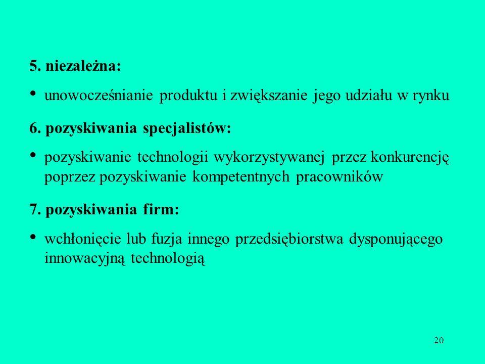 20 5. niezależna: unowocześnianie produktu i zwiększanie jego udziału w rynku 6. pozyskiwania specjalistów: pozyskiwanie technologii wykorzystywanej p