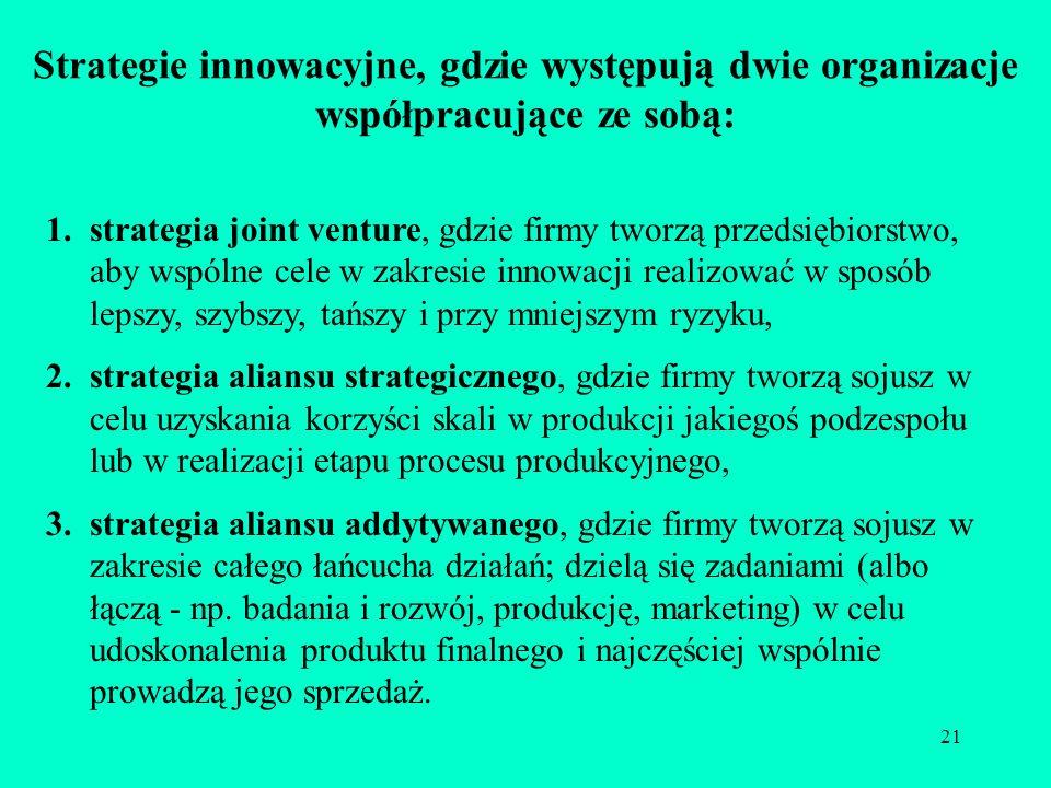 21 Strategie innowacyjne, gdzie występują dwie organizacje współpracujące ze sobą: 1.strategia joint venture, gdzie firmy tworzą przedsiębiorstwo, aby