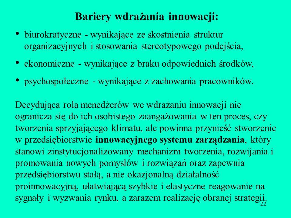 22 Bariery wdrażania innowacji: biurokratyczne - wynikające ze skostnienia struktur organizacyjnych i stosowania stereotypowego podejścia, ekonomiczne