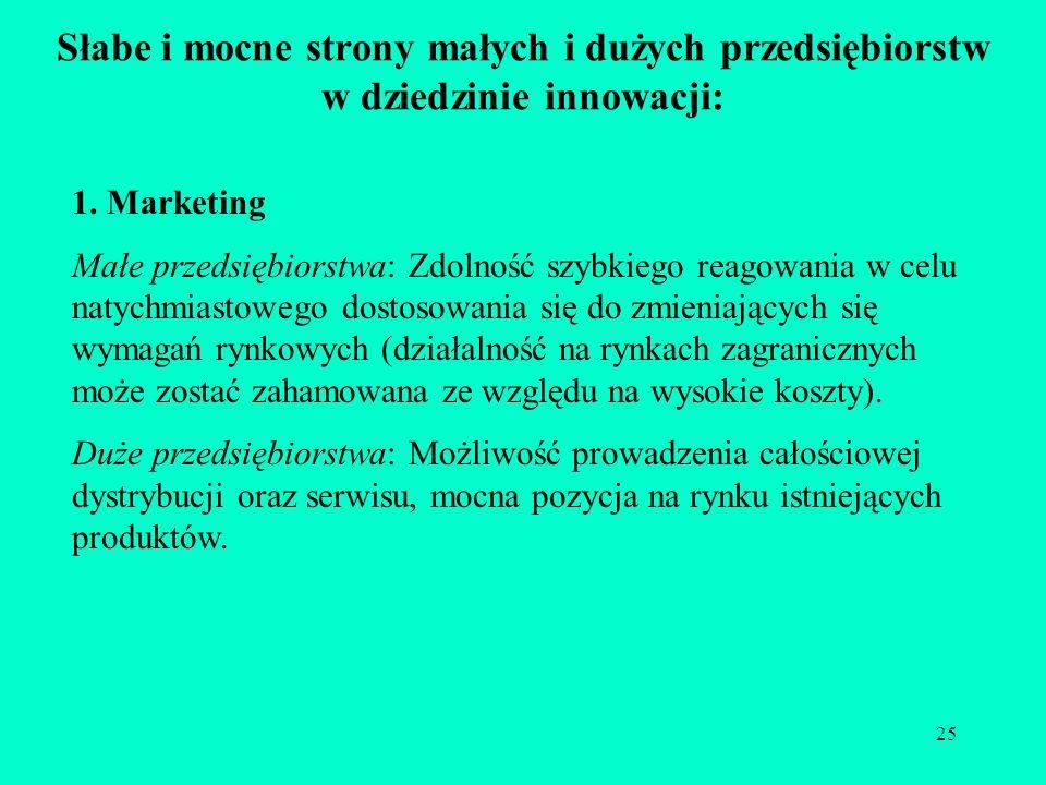 25 Słabe i mocne strony małych i dużych przedsiębiorstw w dziedzinie innowacji: 1. Marketing Małe przedsiębiorstwa: Zdolność szybkiego reagowania w ce