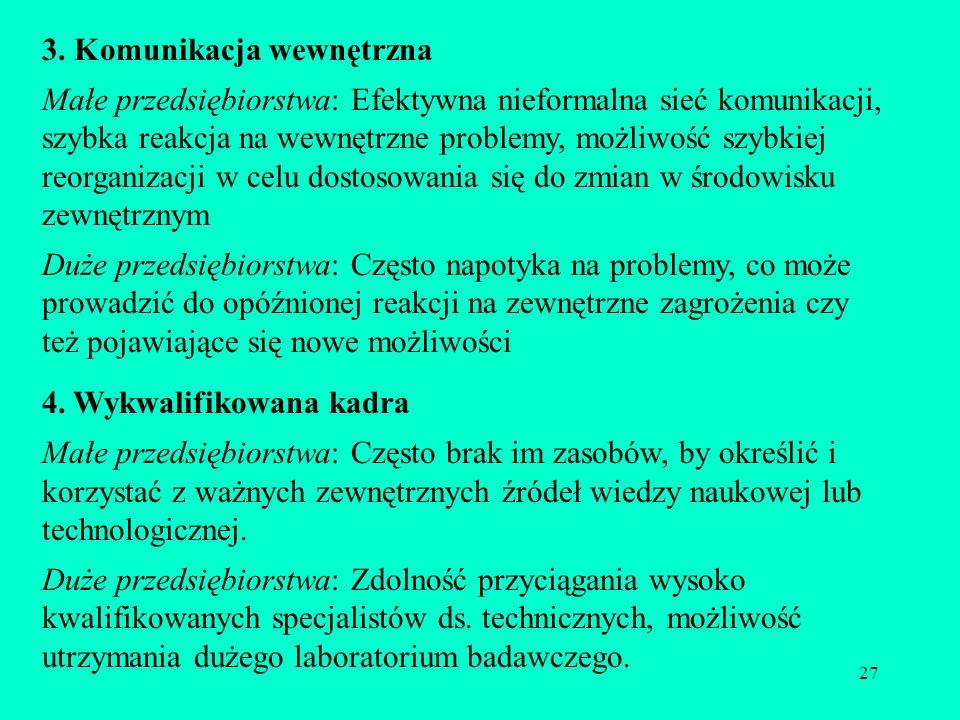 27 3. Komunikacja wewnętrzna Małe przedsiębiorstwa: Efektywna nieformalna sieć komunikacji, szybka reakcja na wewnętrzne problemy, możliwość szybkiej