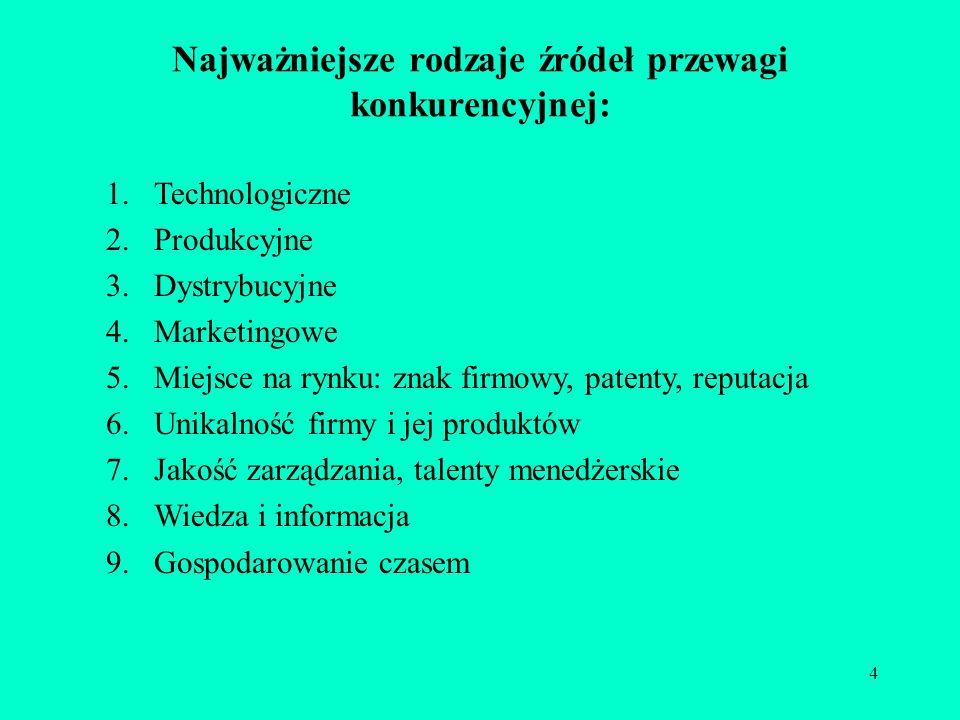 4 Najważniejsze rodzaje źródeł przewagi konkurencyjnej: 1.Technologiczne 2.Produkcyjne 3.Dystrybucyjne 4.Marketingowe 5.Miejsce na rynku: znak firmowy