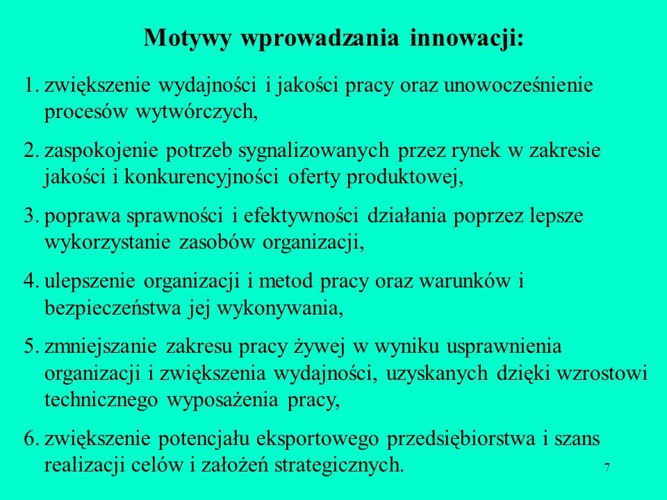 7 Motywy wprowadzania innowacji: 1.zwiększenie wydajności i jakości pracy oraz unowocześnienie procesów wytwórczych, 2.zaspokojenie potrzeb sygnalizow
