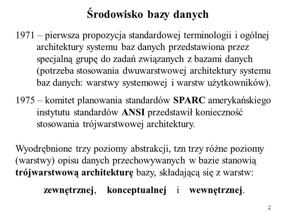 2 Środowisko bazy danych 1971 – pierwsza propozycja standardowej terminologii i ogólnej architektury systemu baz danych przedstawiona przez specjalną grupę do zadań związanych z bazami danych (potrzeba stosowania dwuwarstwowej architektury systemu baz danych: warstwy systemowej i warstw użytkowników).