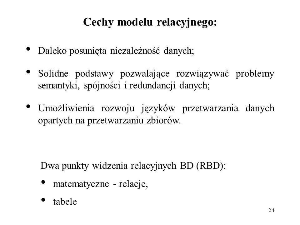 24 Cechy modelu relacyjnego: Daleko posunięta niezależność danych; Solidne podstawy pozwalające rozwiązywać problemy semantyki, spójności i redundancji danych; Umożliwienia rozwoju języków przetwarzania danych opartych na przetwarzaniu zbiorów.