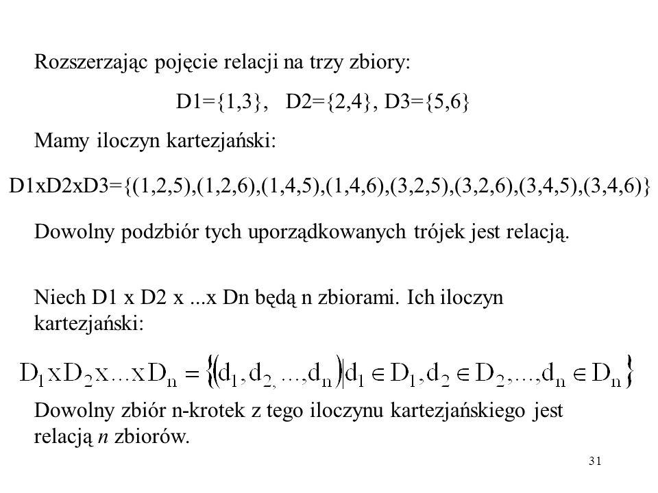 31 Rozszerzając pojęcie relacji na trzy zbiory: D1={1,3}, D2={2,4}, D3={5,6} Mamy iloczyn kartezjański: Dowolny podzbiór tych uporządkowanych trójek jest relacją.
