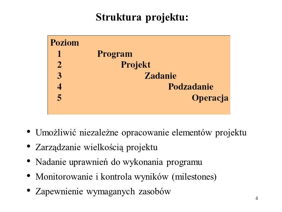 4 Struktura projektu: Umożliwić niezależne opracowanie elementów projektu Zarządzanie wielkością projektu Nadanie uprawnień do wykonania programu Moni
