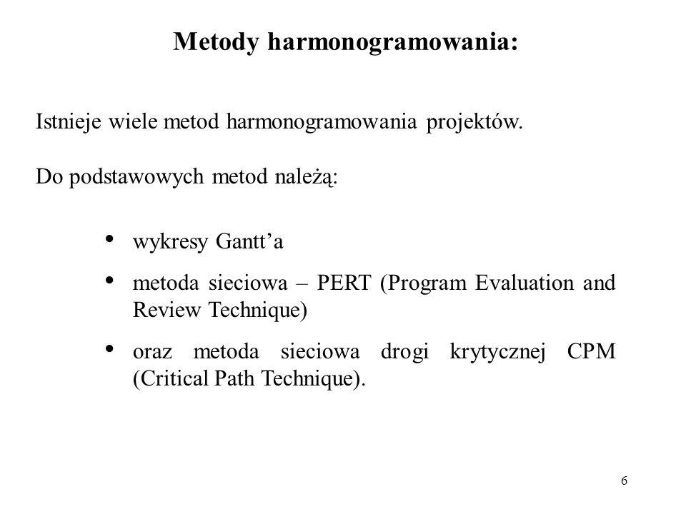 6 Metody harmonogramowania: Istnieje wiele metod harmonogramowania projektów. Do podstawowych metod należą: wykresy Gantta metoda sieciowa – PERT (Pro