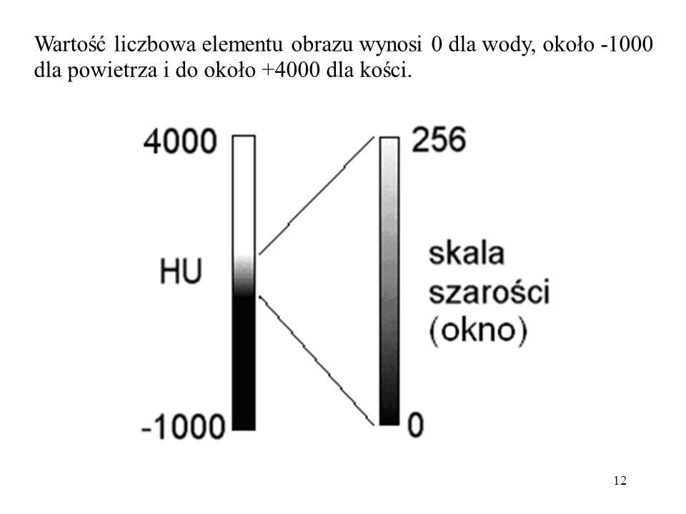 12 Wartość liczbowa elementu obrazu wynosi 0 dla wody, około -1000 dla powietrza i do około +4000 dla kości.