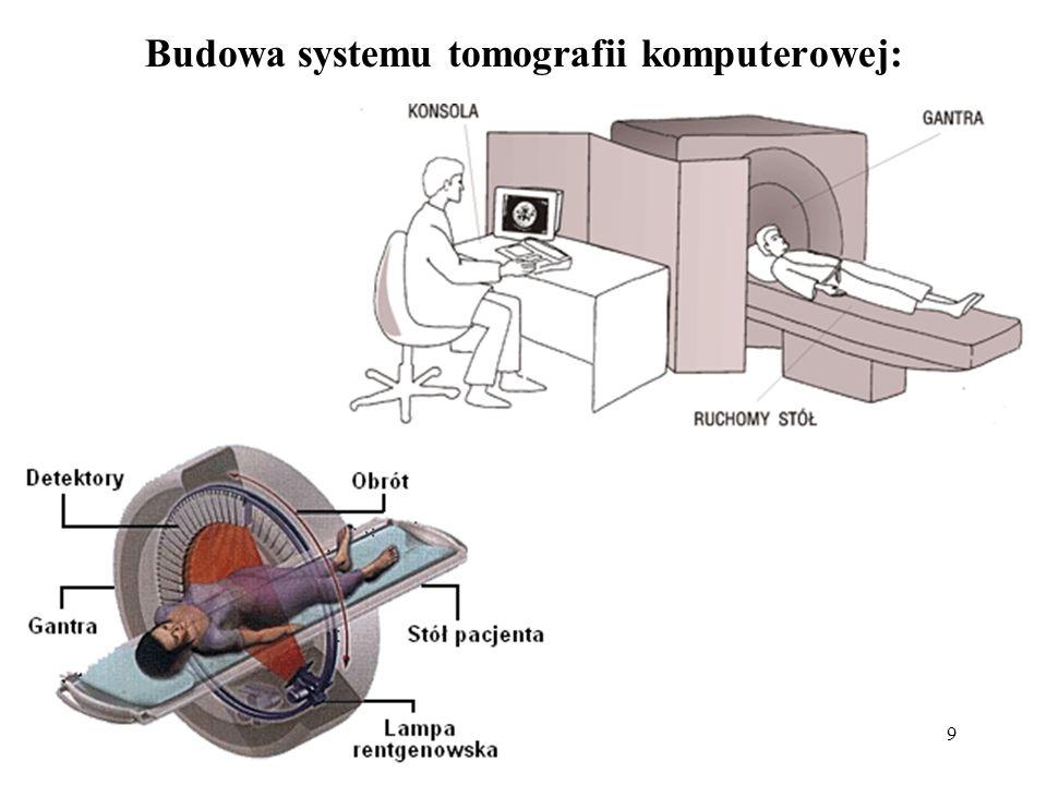 10 Każdy z generacji tomografów komputerowych można zaliczyć do konstrukcji zawierającej jedną z trzech podstawowych układów projekcyjnych: lampa rentgenowska – tablica detektorów: układ z równoległą wiązką promieniowania, z wiązką promieniowania uformowaną w wachlarz oraz z wiązką uformowaną w stożek.