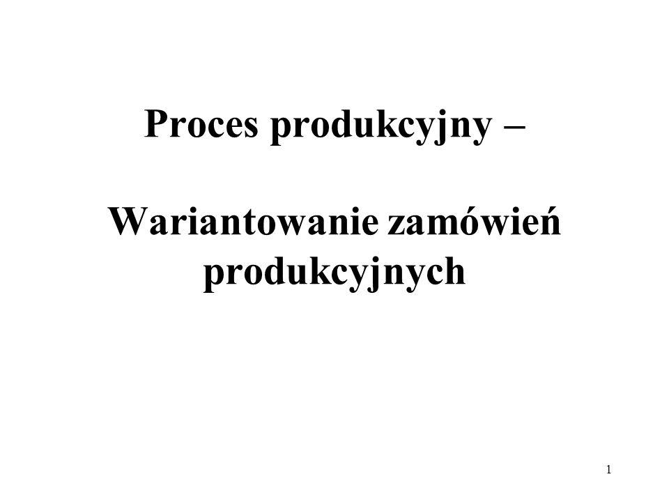1 Proces produkcyjny – Wariantowanie zamówień produkcyjnych