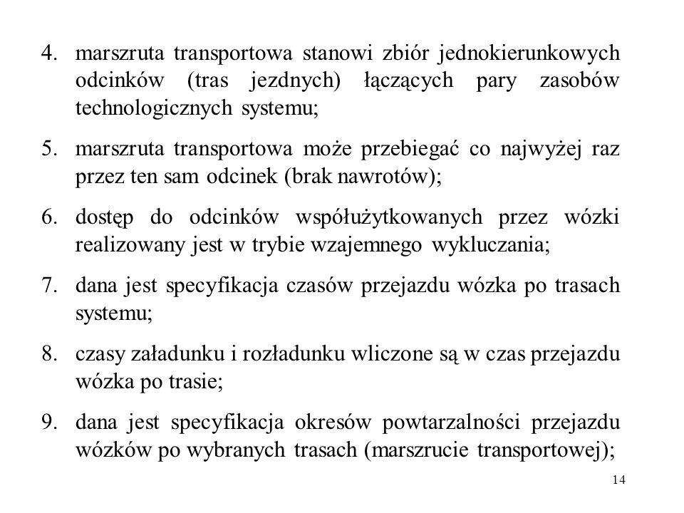 14 4.marszruta transportowa stanowi zbiór jednokierunkowych odcinków (tras jezdnych) łączących pary zasobów technologicznych systemu; 5.marszruta tran