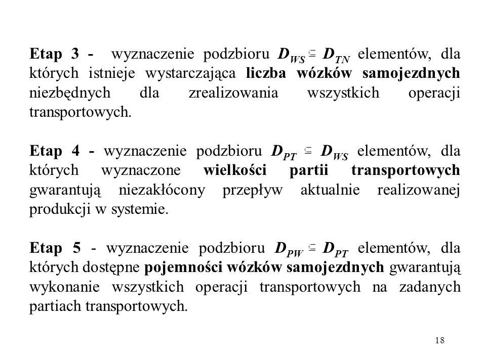 18 Etap 3 - wyznaczenie podzbioru D WS D TN elementów, dla których istnieje wystarczająca liczba wózków samojezdnych niezbędnych dla zrealizowania wsz