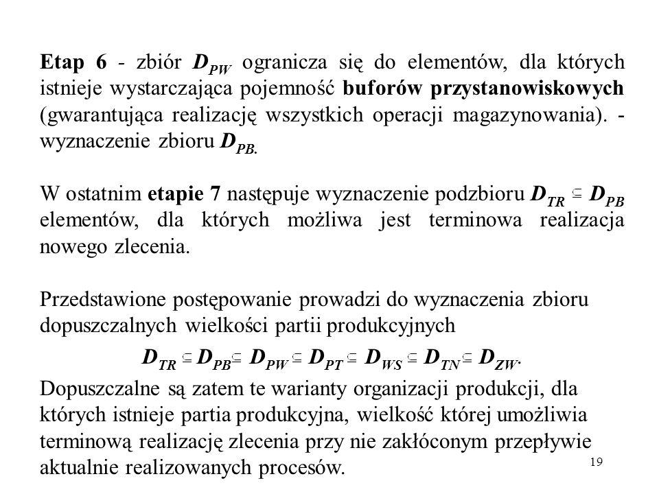 19 Etap 6 - zbiór D PW ogranicza się do elementów, dla których istnieje wystarczająca pojemność buforów przystanowiskowych (gwarantująca realizację ws