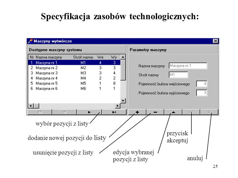25 Specyfikacja zasobów technologicznych: usunięcie pozycji z listy dodanie nowej pozycji do listy edycja wybranej pozycji z listy anuluj przycisk akc