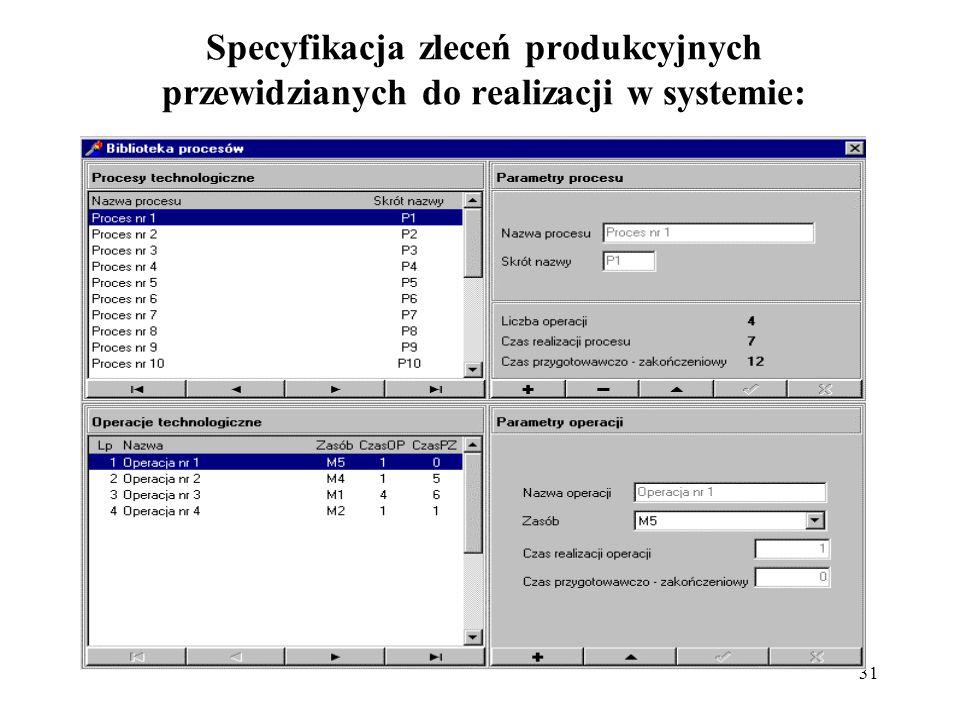 31 Specyfikacja zleceń produkcyjnych przewidzianych do realizacji w systemie: