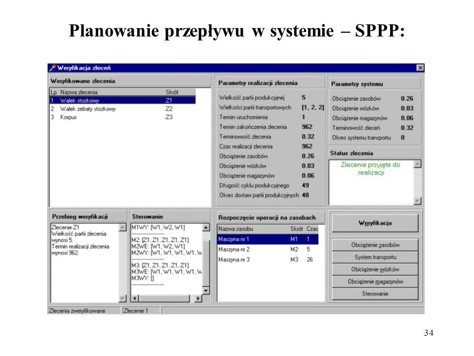 34 Planowanie przepływu w systemie – SPPP: