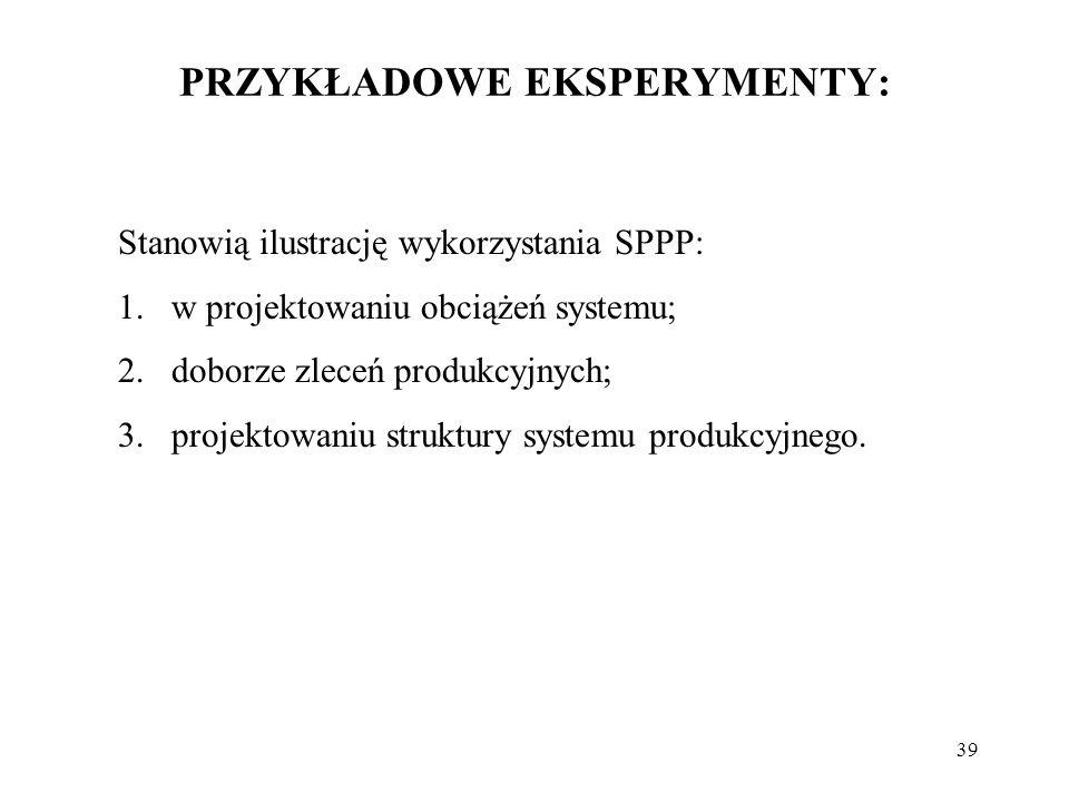 39 PRZYKŁADOWE EKSPERYMENTY: Stanowią ilustrację wykorzystania SPPP: 1.w projektowaniu obciążeń systemu; 2.doborze zleceń produkcyjnych; 3.projektowan