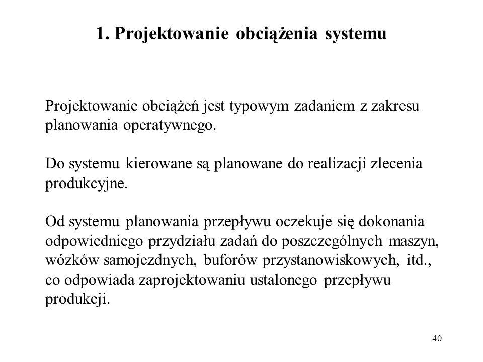 40 1. Projektowanie obciążenia systemu Projektowanie obciążeń jest typowym zadaniem z zakresu planowania operatywnego. Do systemu kierowane są planowa
