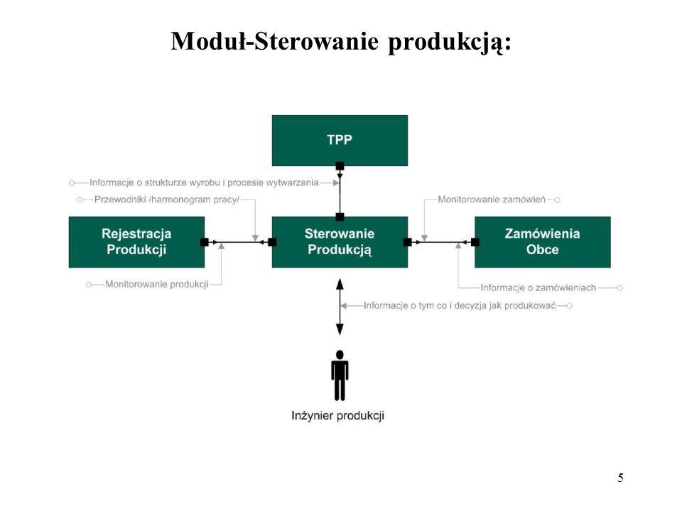 36 Komunikaty o przyczynie odrzucenia zlecenia: Na podstawie generowanych komunikatów system SPPP pozwala uzyskać informacje o słabych stronach systemu produkcyjnego.