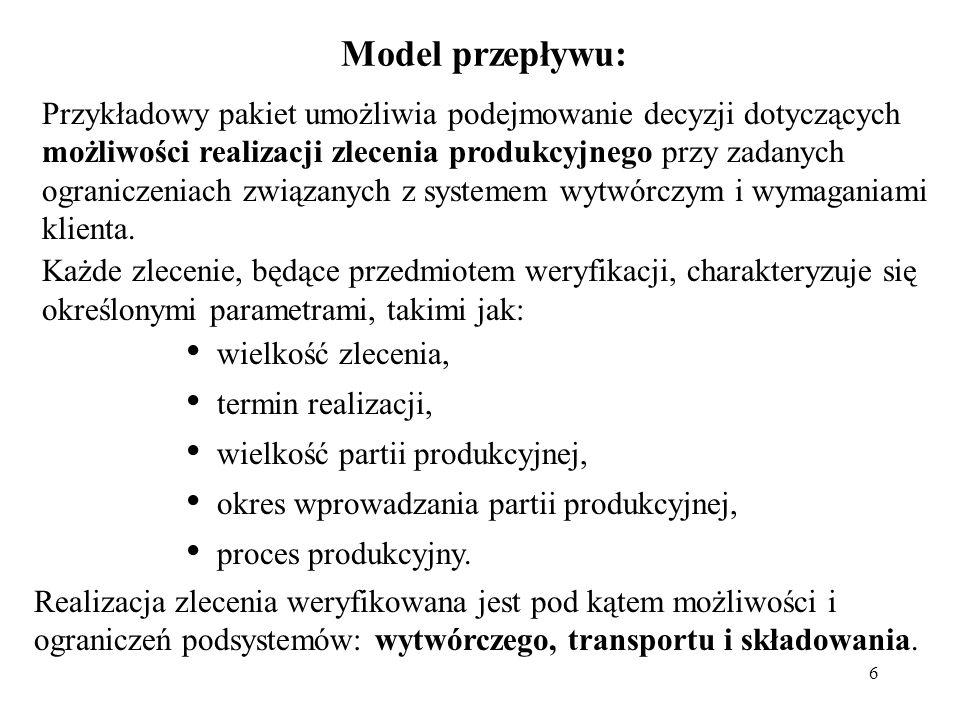 6 Model przepływu: Przykładowy pakiet umożliwia podejmowanie decyzji dotyczących możliwości realizacji zlecenia produkcyjnego przy zadanych ograniczen