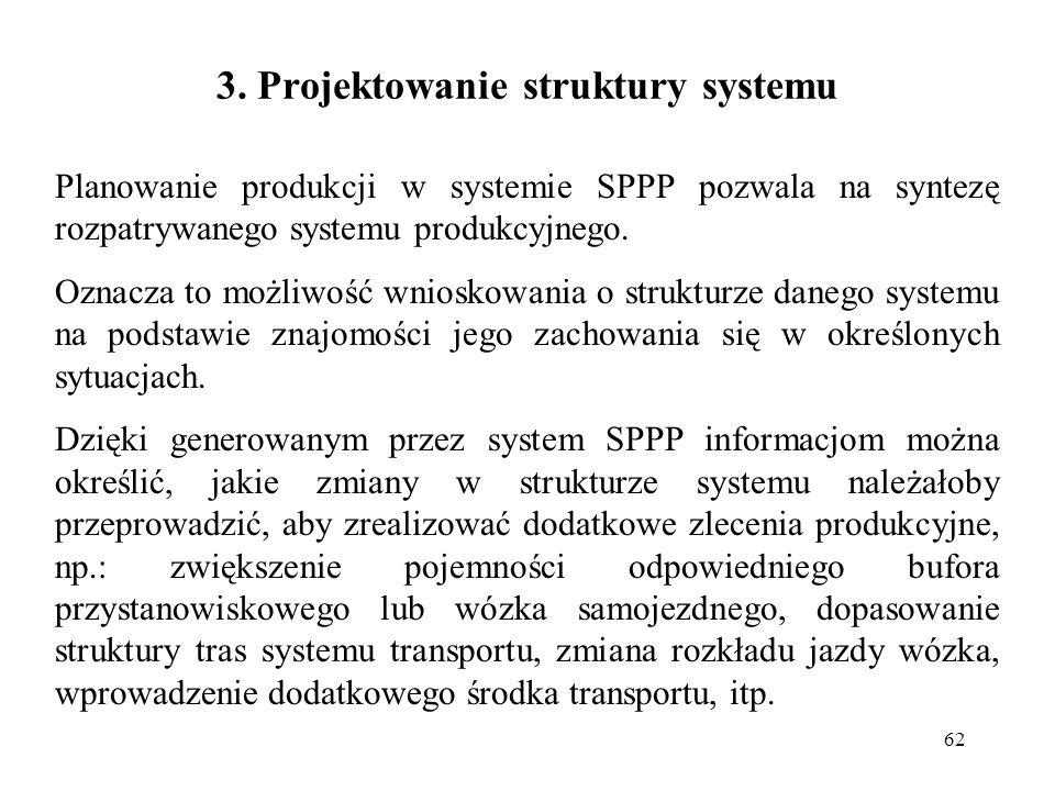 62 3. Projektowanie struktury systemu Planowanie produkcji w systemie SPPP pozwala na syntezę rozpatrywanego systemu produkcyjnego. Oznacza to możliwo