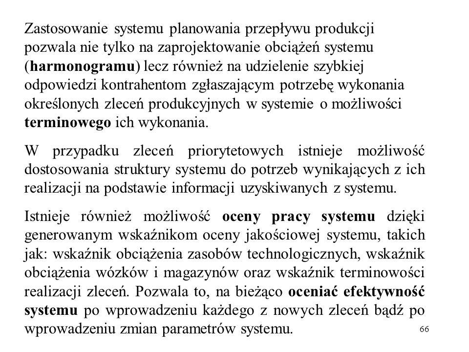 66 Zastosowanie systemu planowania przepływu produkcji pozwala nie tylko na zaprojektowanie obciążeń systemu (harmonogramu) lecz również na udzielenie