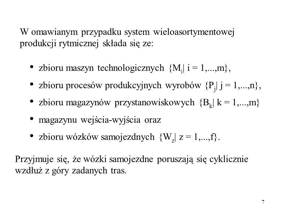 7 W omawianym przypadku system wieloasortymentowej produkcji rytmicznej składa się ze: Przyjmuje się, że wózki samojezdne poruszają się cyklicznie wzd