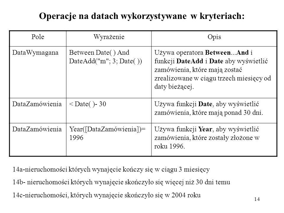 14 Operacje na datach wykorzystywane w kryteriach: PoleWyrażenieOpis DataWymaganaBetween Date( ) And DateAdd(