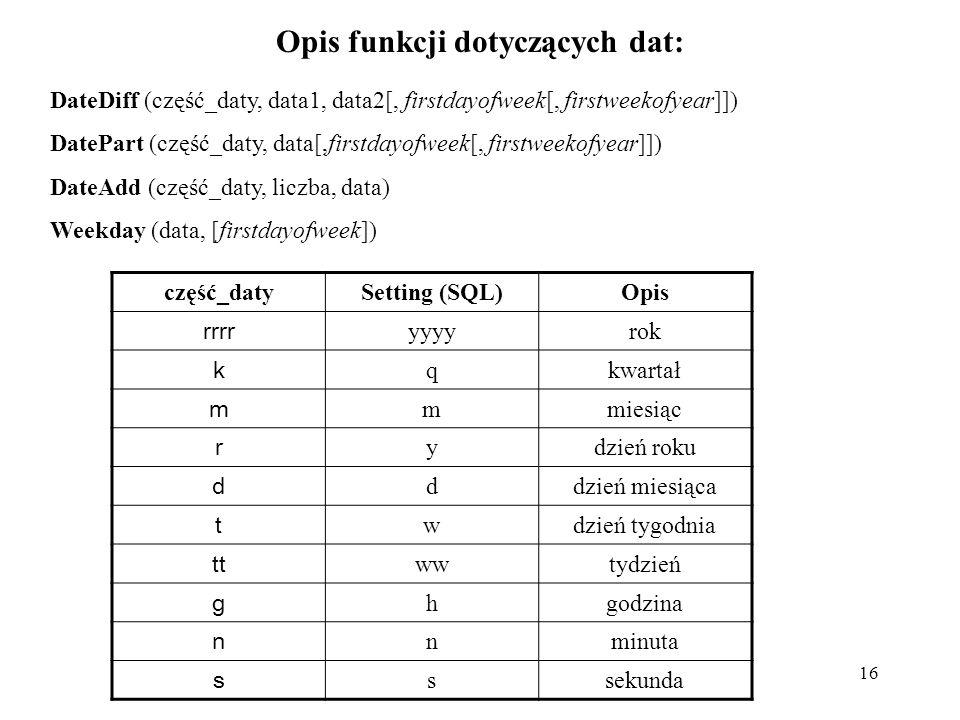 16 Opis funkcji dotyczących dat: DateDiff (część_daty, data1, data2[, firstdayofweek[, firstweekofyear]]) DatePart (część_daty, data[,firstdayofweek[,