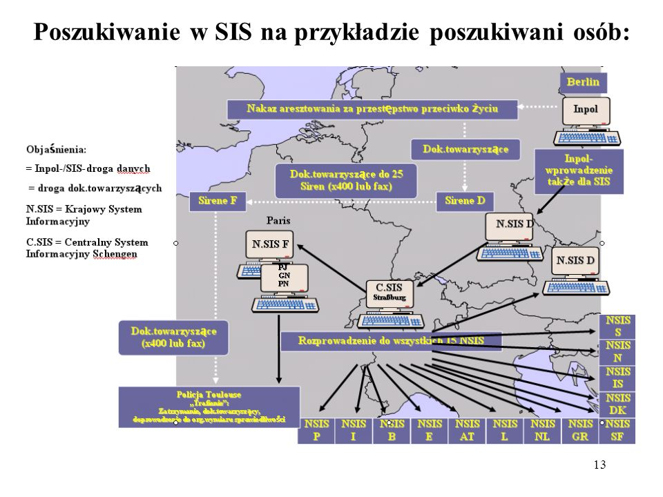 13 Poszukiwanie w SIS na przykładzie poszukiwani osób: