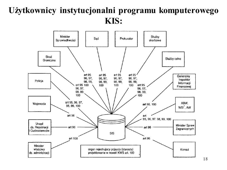 18 Użytkownicy instytucjonalni programu komputerowego KIS: