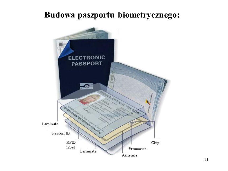 31 Budowa paszportu biometrycznego: