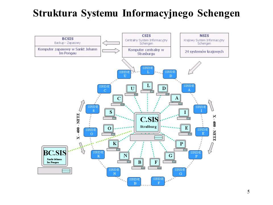 6 Komponenty SIS: C.SIS (centralny SIS) Baza centralna w Strasburgu (Francja) BC.SIS (zapasowy SIS) Baza zapasowa w Sankt Johann im Pongau.