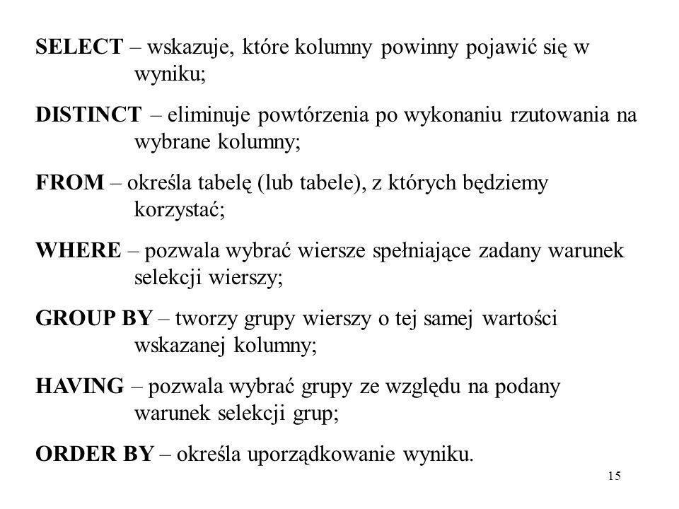 15 SELECT – wskazuje, które kolumny powinny pojawić się w wyniku; DISTINCT – eliminuje powtórzenia po wykonaniu rzutowania na wybrane kolumny; FROM –