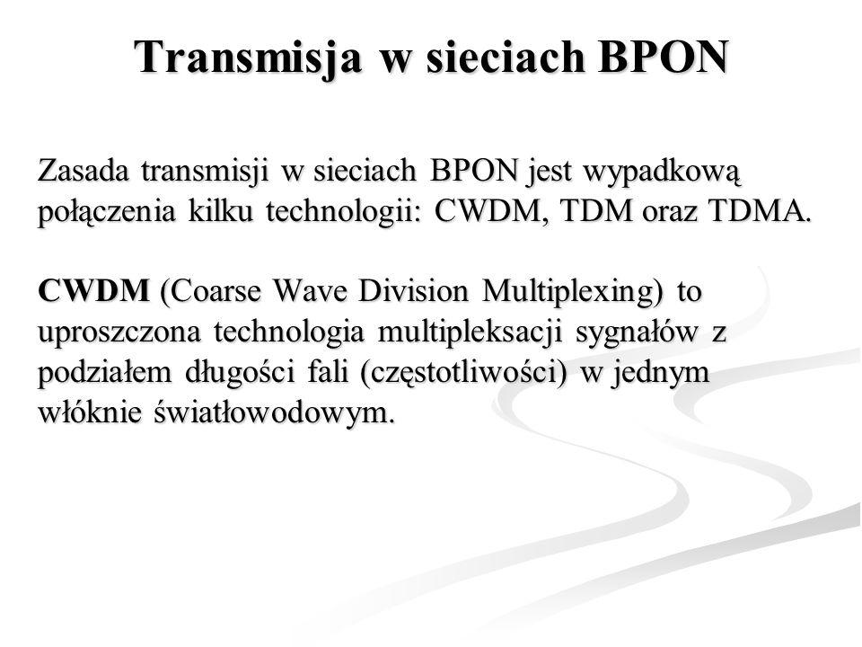 Transmisja w sieciach BPON Zasada transmisji w sieciach BPON jest wypadkową połączenia kilku technologii: CWDM, TDM oraz TDMA. CWDM (Coarse Wave Divis