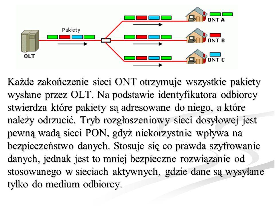 Każde zakończenie sieci ONT otrzymuje wszystkie pakiety wysłane przez OLT. Na podstawie identyfikatora odbiorcy stwierdza które pakiety są adresowane