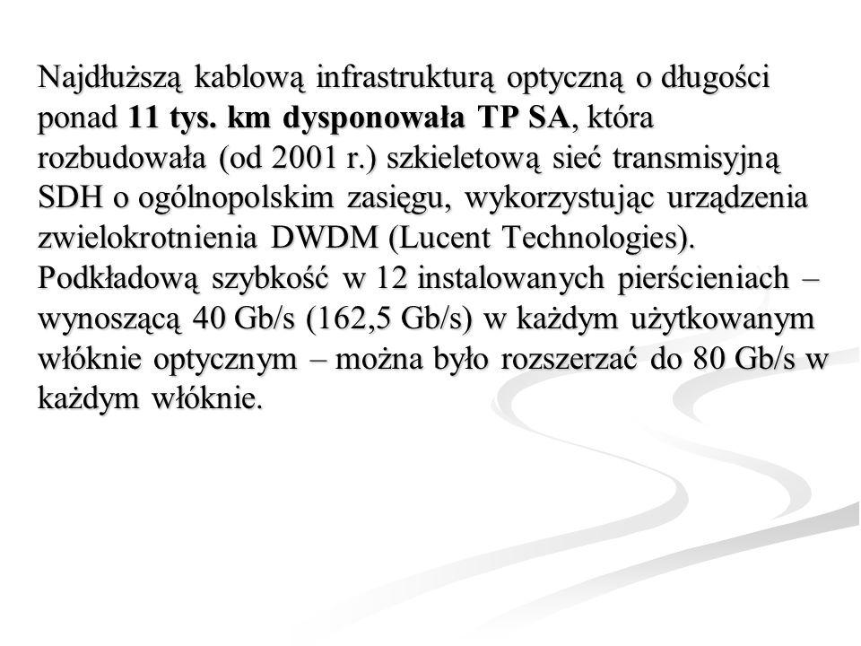 Najdłuższą kablową infrastrukturą optyczną o długości ponad 11 tys. km dysponowała TP SA, która rozbudowała (od 2001 r.) szkieletową sieć transmisyjną
