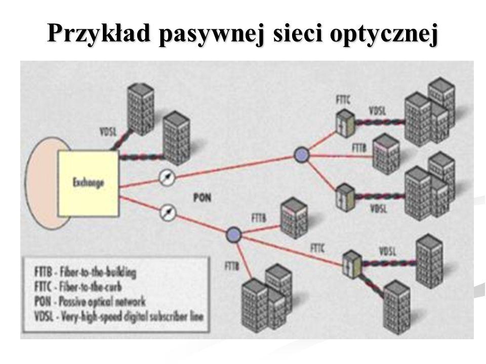 Przykład pasywnej sieci optycznej