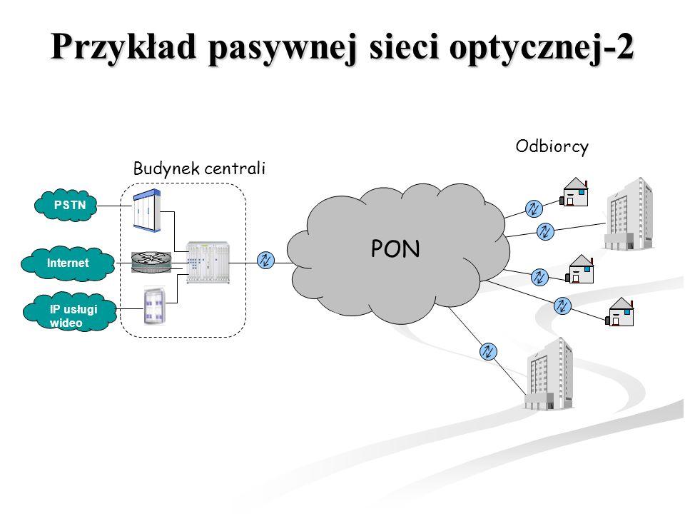Przykład pasywnej sieci optycznej-2 IP usługi wideo PSTN Internet PON Budynek centrali Odbiorcy
